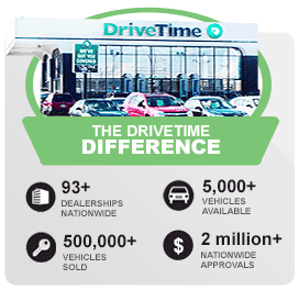 Drivetime Difference Image